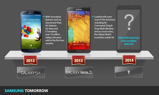 Samsung Million device club