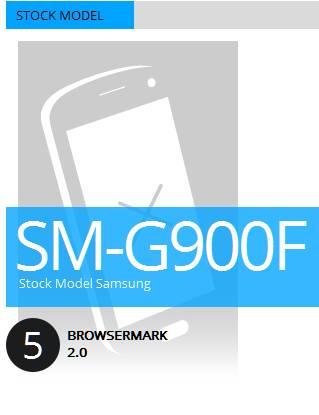 Galaxy S5 candidate